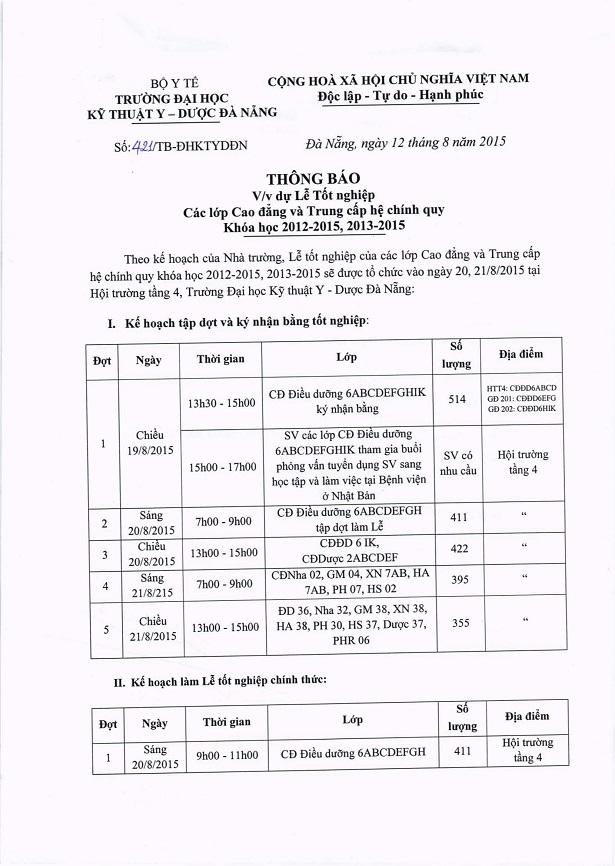 THONG_BAO_NHAN_BANG_TOT_NGHIEP_13082015_Page_1